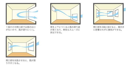 風の循環図.jpg